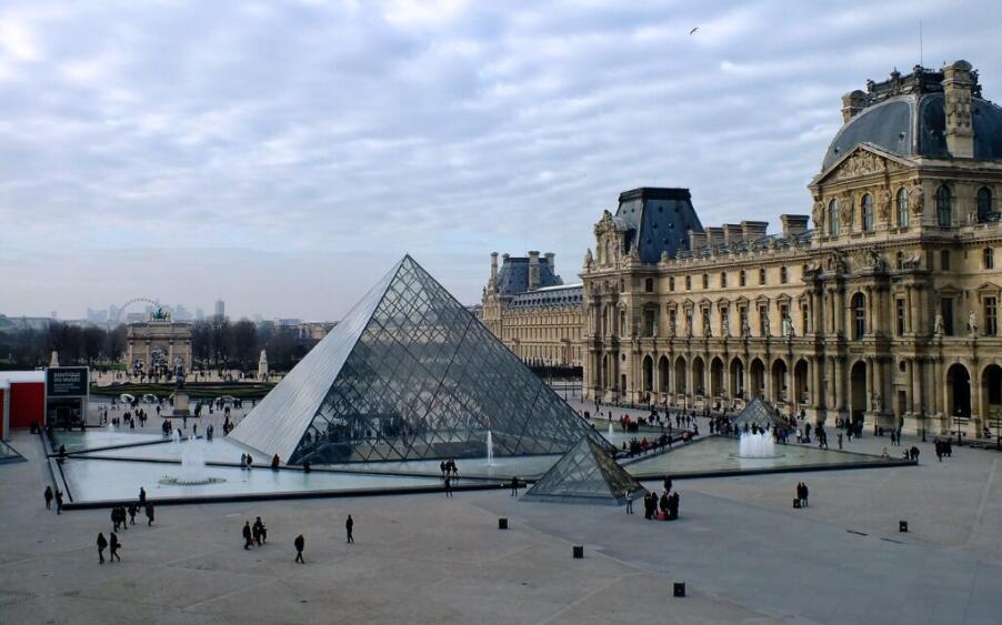 Cost of Living in Paris - Housing