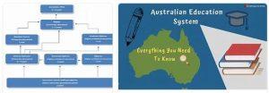 Australia Education System